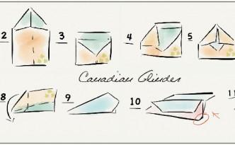 istruzioni montaggio glider